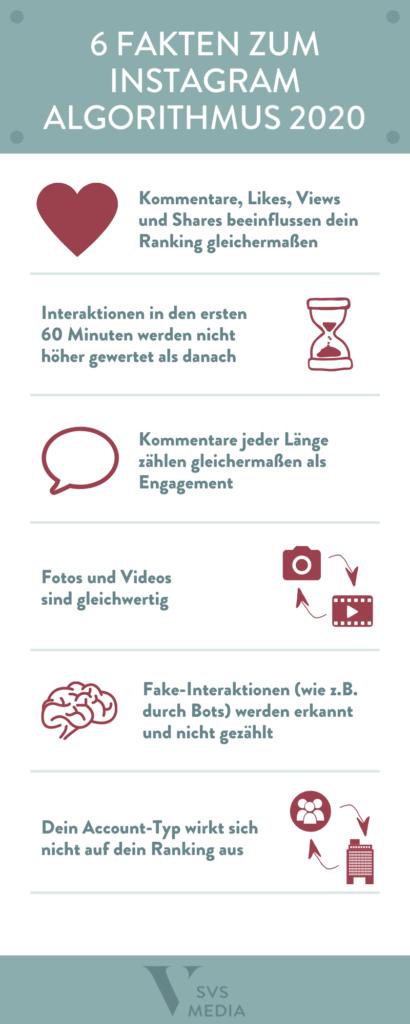 6 Fakten zum Instagram Algorithmus 2020